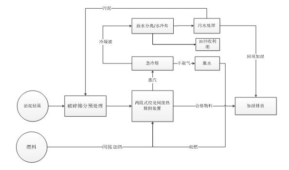 电路 电路图 电子 设计 素材 原理图 594_351